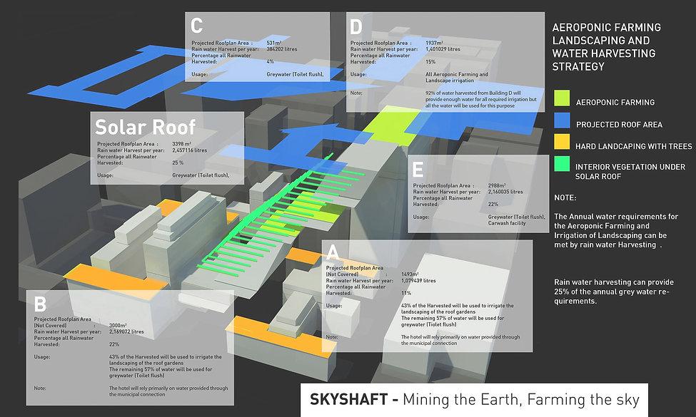 Urban farming architect Sydney.jpg