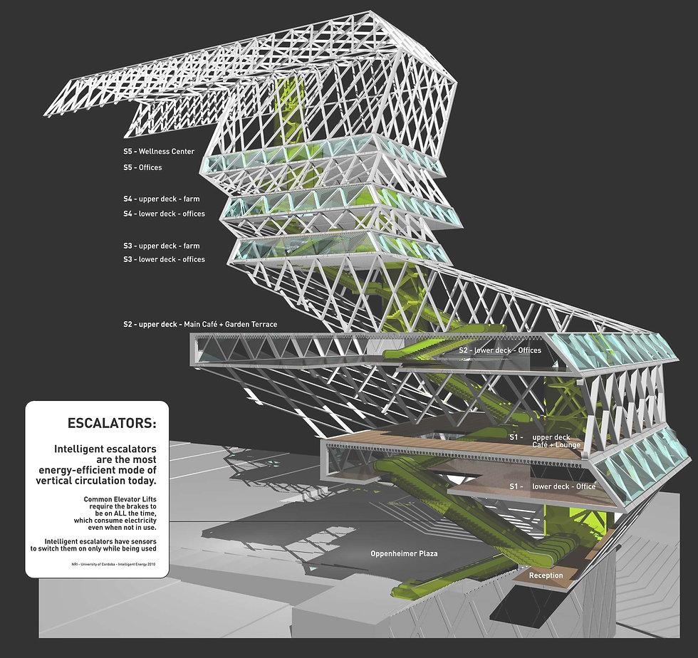 Eco workplace design architect Sydney.jp