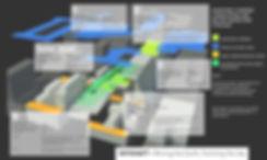 ANGLO_Skyfarming.jpg