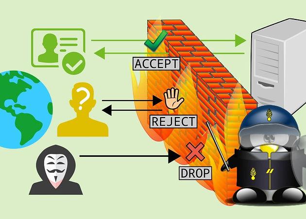 Firewall ataque cibernético