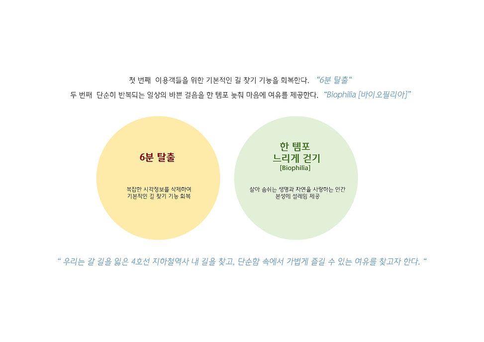 FINAL 서울역 역사환경개선 및 문화예술철도조성 발표자료_페이지_2.j