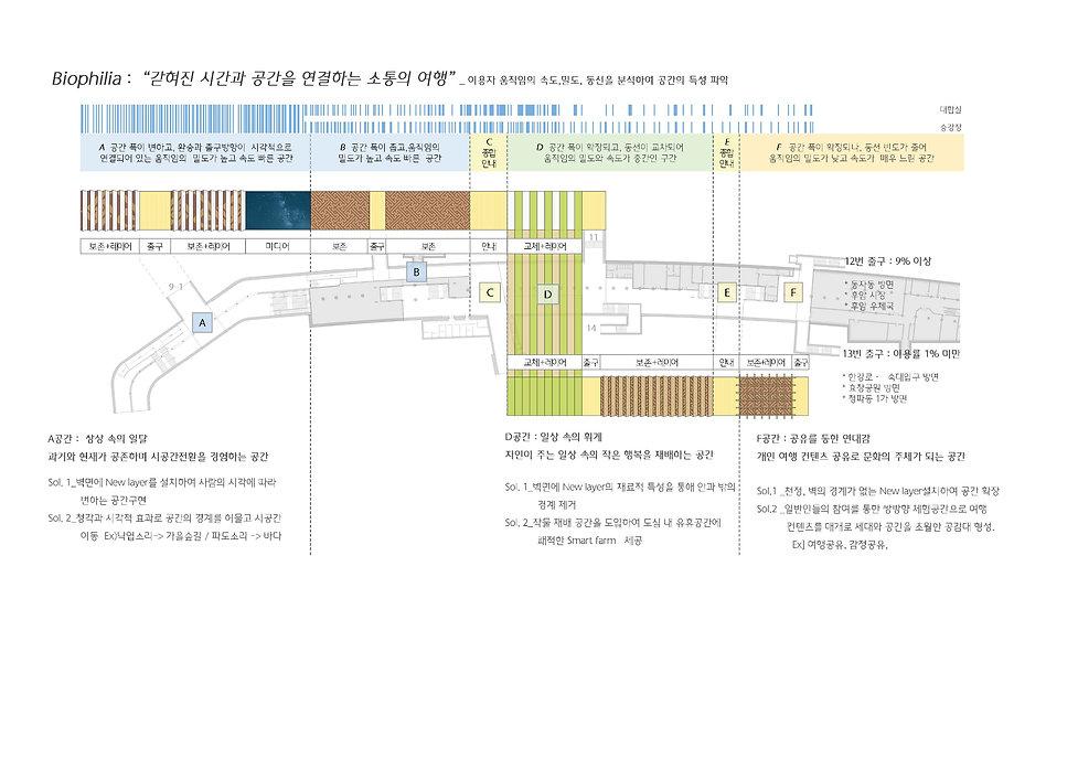 FINAL 서울역 역사환경개선 및 문화예술철도조성 발표자료_페이지_5.j