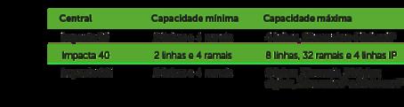 impacta%20capacidade_edited.png