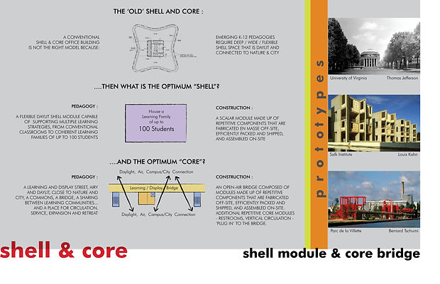 Horizontal shell and core planning concept