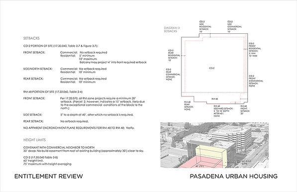 Entitlement Study Goodale Architecture Planning