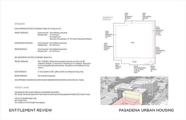 David Goodale Architect Entitlement Review Study Pasadena