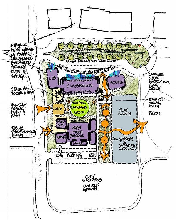 colorful architectural site diagram