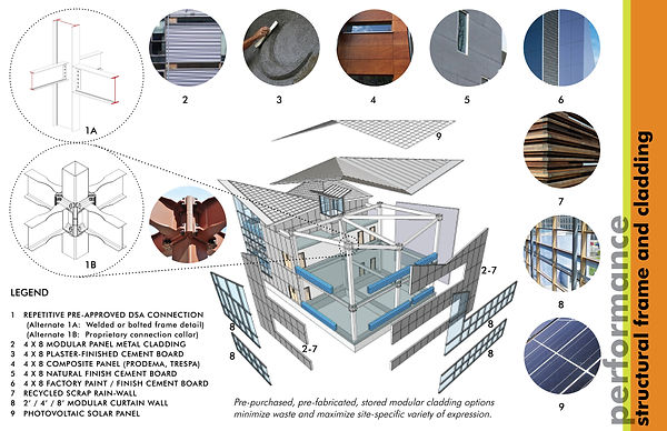 radical construction ideas in school architecture