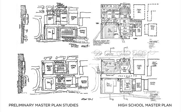 La Salle High School concept study sketches David Goodale Architecture