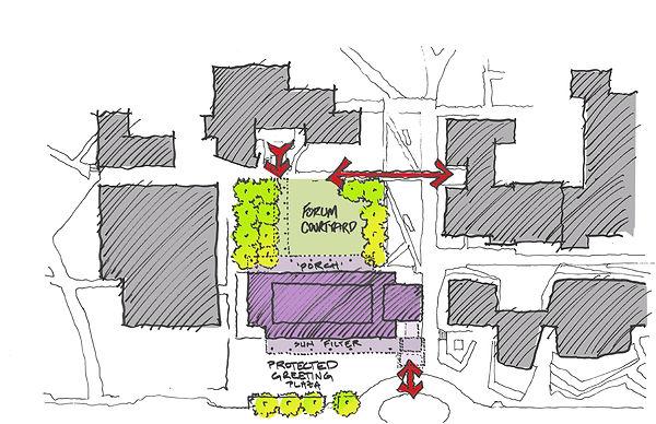 Colorful architectural campus site diagram permeability