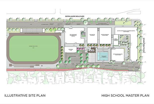 La Salle High School Master Plan Site Plan