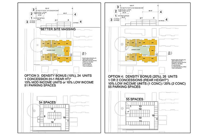 Housng Capacity Study Goodale Architecture Planning