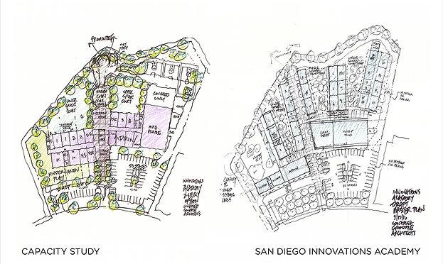 San Diego Innovations Academy site capacity study