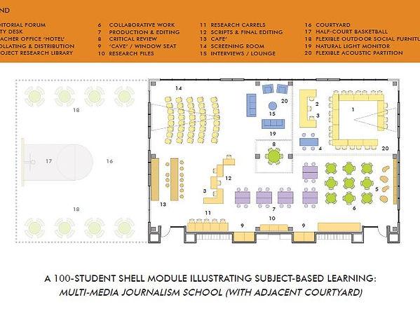 Flexible academic building, reconfiguration options