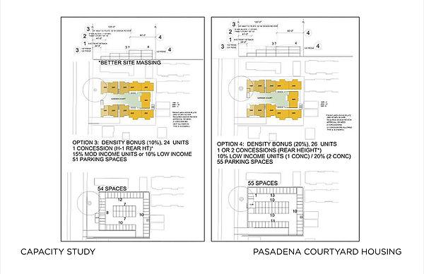 David Goodale Architecture Pasadena Planning Site Capacity Study Housing