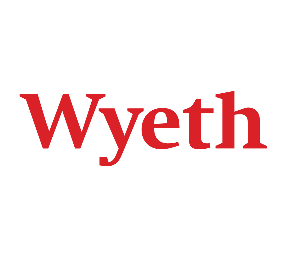 Wyeth_logo.svg.png