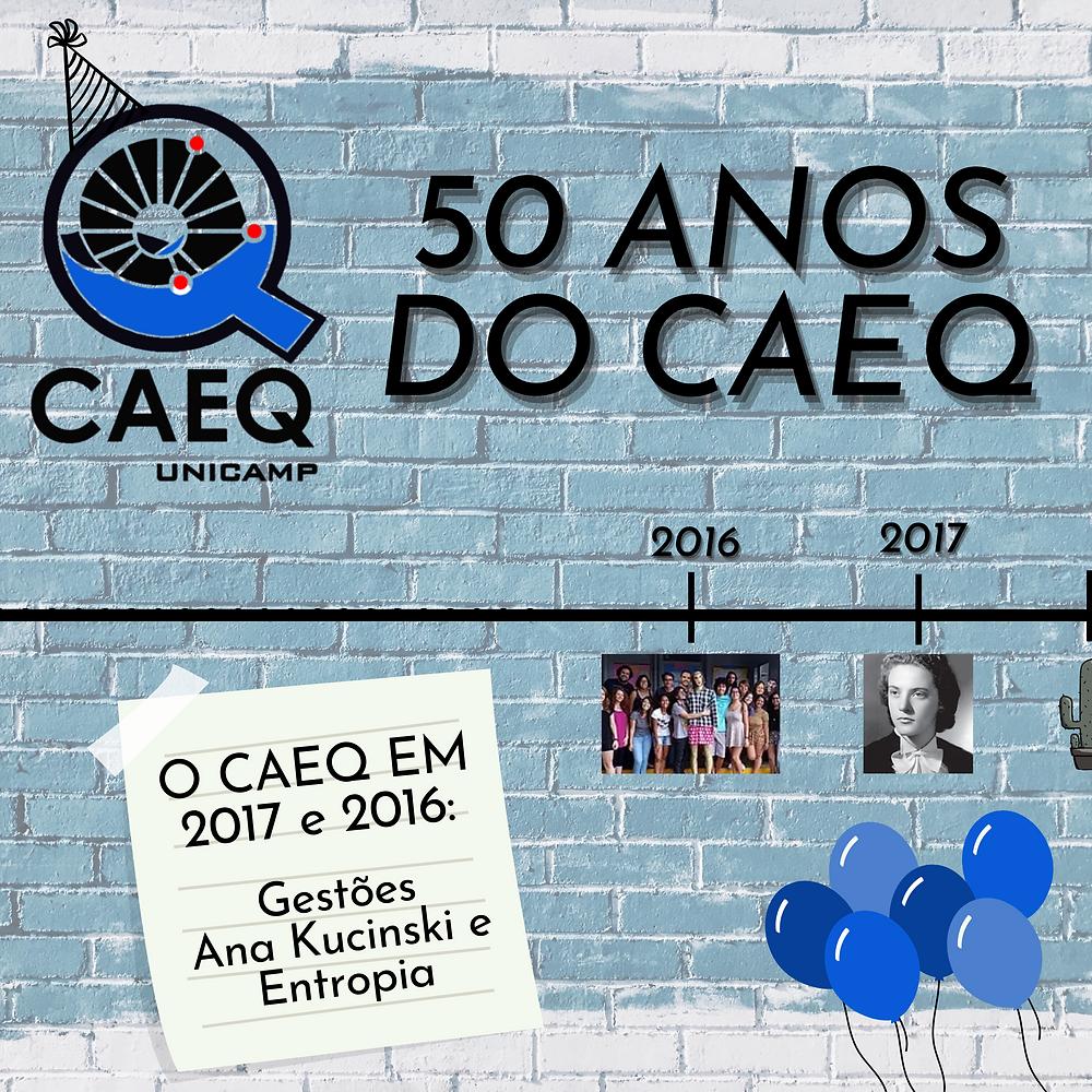 Na imagem, com um fundo de tijolos azuis, há uma linha do tempo retrospectiva apresentando os anos 2016 à 2017, com os logos das gestões Ana Kucinski (uma foto de Ana Kucinski) em 2017 e Entropia (uma foto da gestão em frente ao CAEQ) em 2016.
