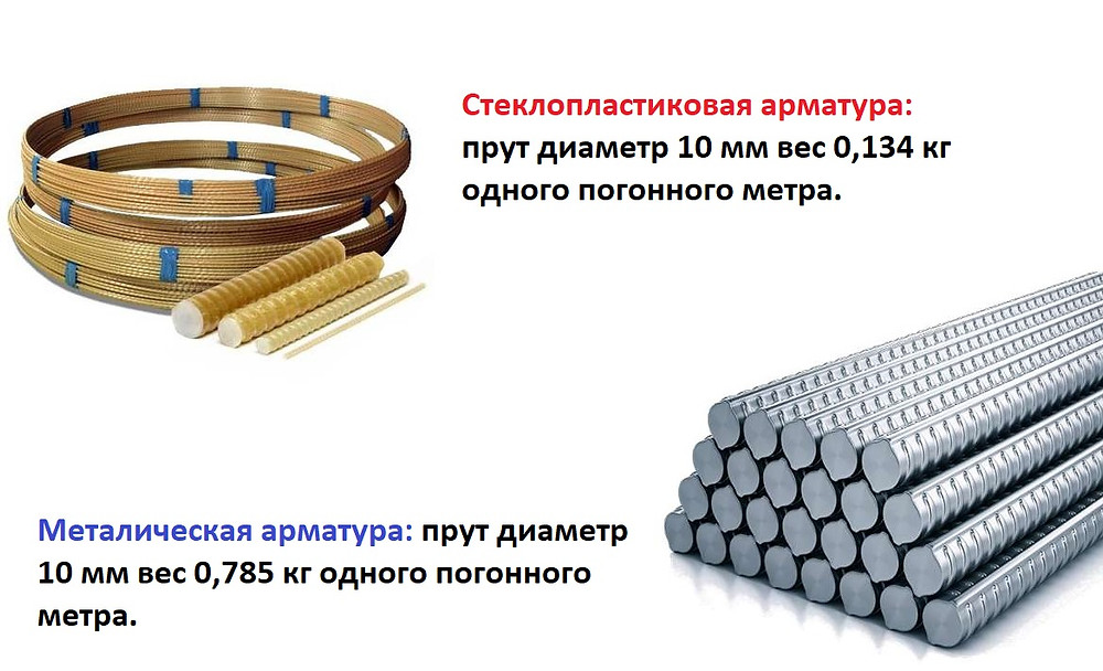 Стеклопластиковая арматура легче металической