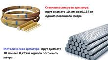 Плюсы и минусы стеклопластиковой композитной арматуры.