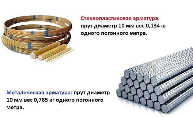 арматура полимерная композитная плюсы минусы