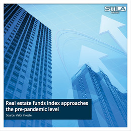 Real estate funds index approaches the pre-pandemic level