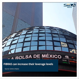 FIBRAS can increase their leverage levels
