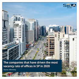 The companies that have driven the most vacancy rate of offices in SP in 2020