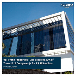 VBI Prime Properties Fund acquires 20% of Tower B of Complexo JK for R$ 185 million