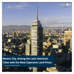 Mexico City, Among the Latin American Cities with the Most Expensive Land Prices