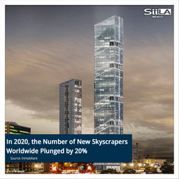 In 2020, the Number of New Skyscrapers Worldwide Plunged by 20%