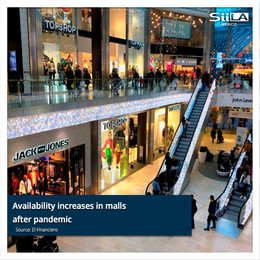 Availability increases in malls after pandemic
