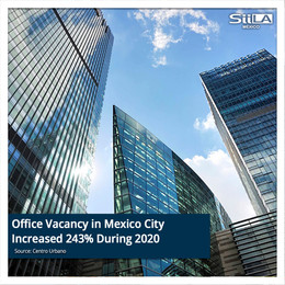 Office Vacancy in Mexico City Increased 243% During 2020