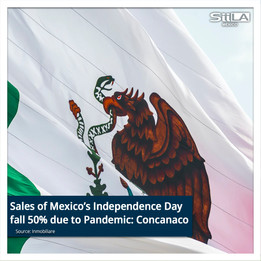Independence Day retail sales plunge 50% due to Pandemic: Concanaco