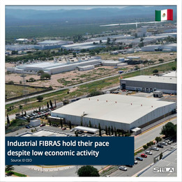 Industrial FIBRAS hold their pace despite low economic activity