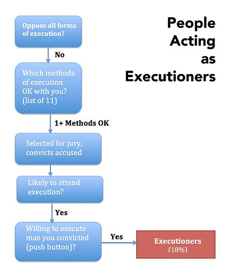 Infographic Flow Executioners FIX.jpg