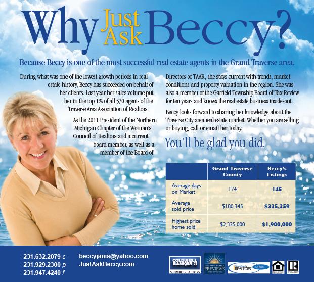 Real Estate Advertising