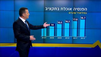 Economika with Jacob Eilon