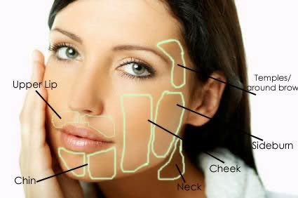 Facial Analysis - Identifying the Source of Skin Conditions