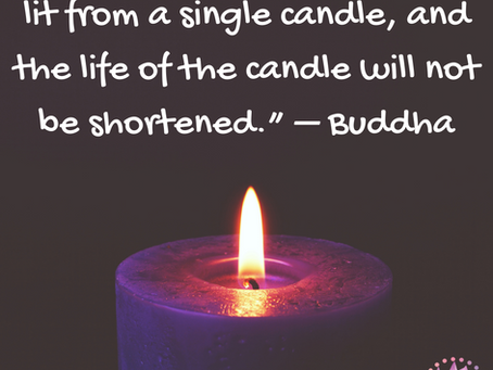 Quotes by Buddha for Reflection