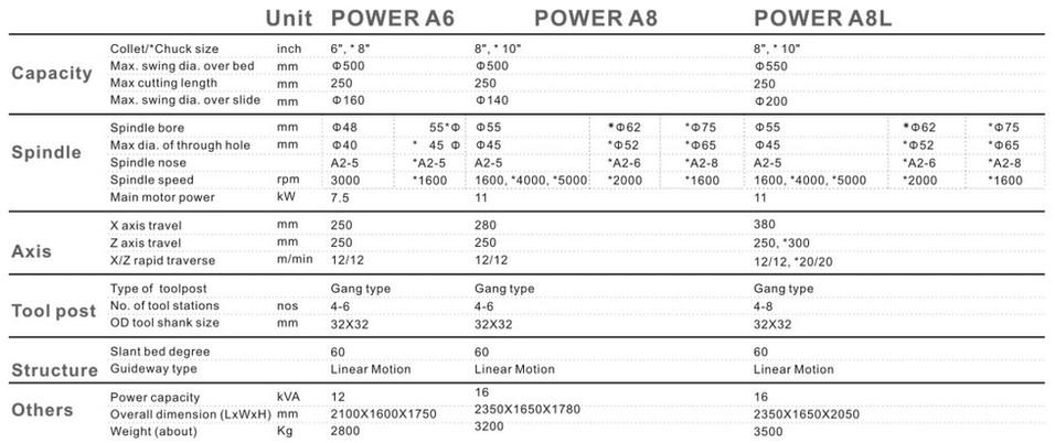 poweraspecificationjpg