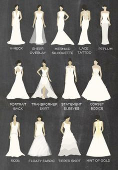 The DO's & DON'Ts for picking the Perfect Wedding Gown