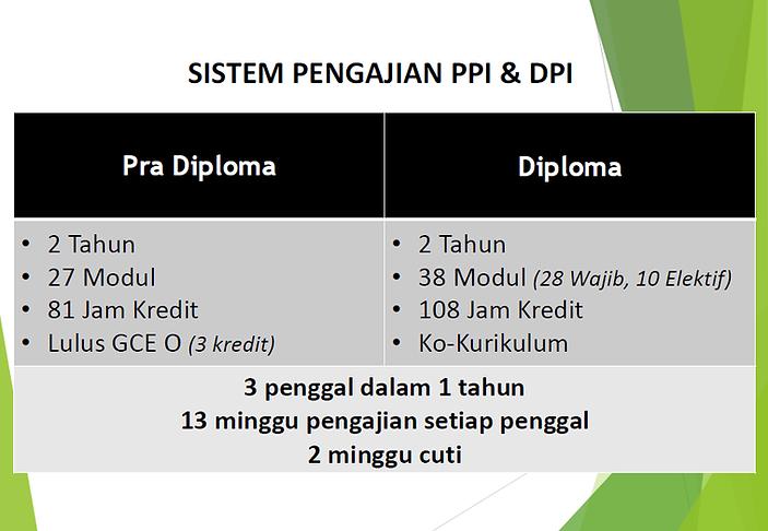 Jalur Pendidikan 02.png