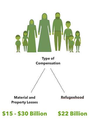 Refugees-Compensation.jpg