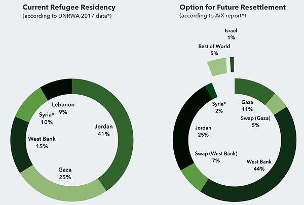 Integration and Resettlment.jpg
