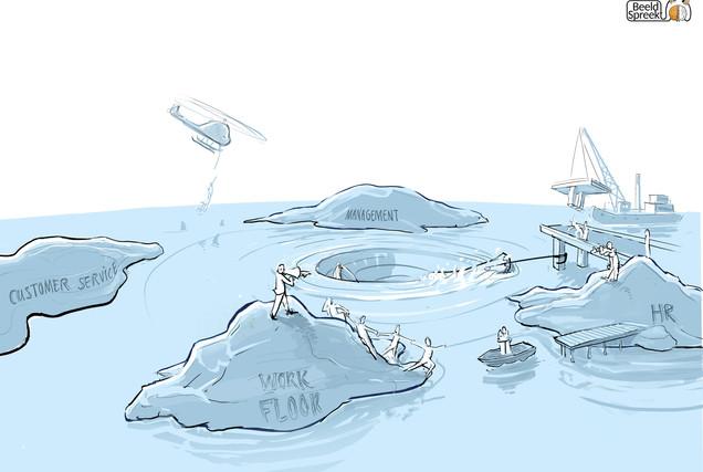 eilandjescultuur