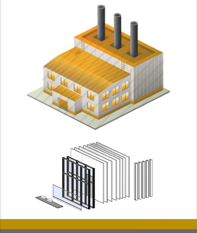 1 - FACTORY PRODUCTION