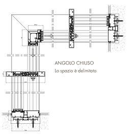 ANGOLO CHIUSO.png