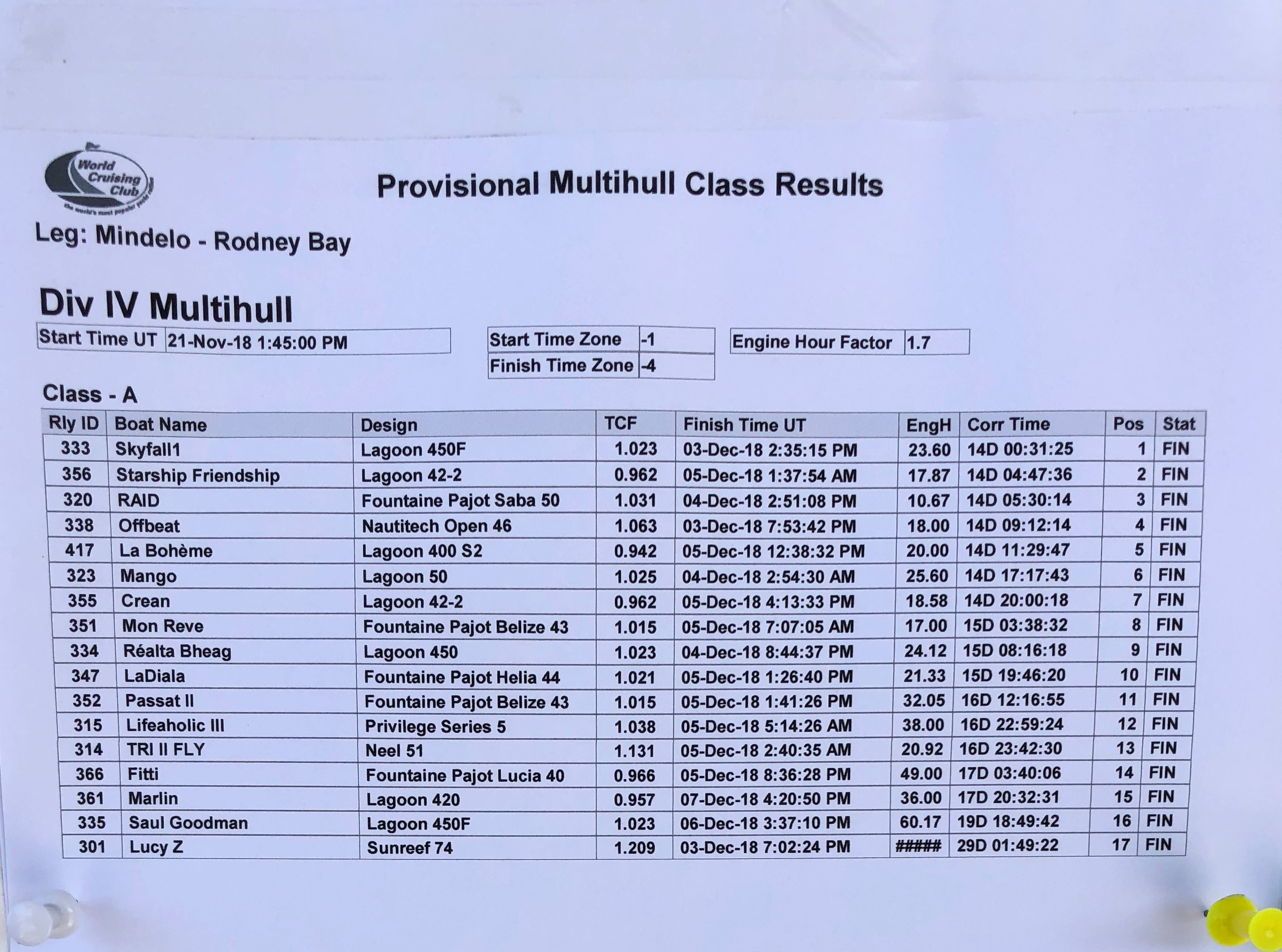 ARC+ Leg 2 Multihull Results