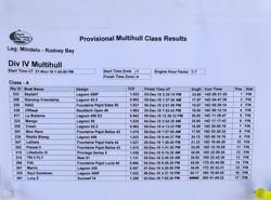 ARC+ Leg 2 Multihull Results