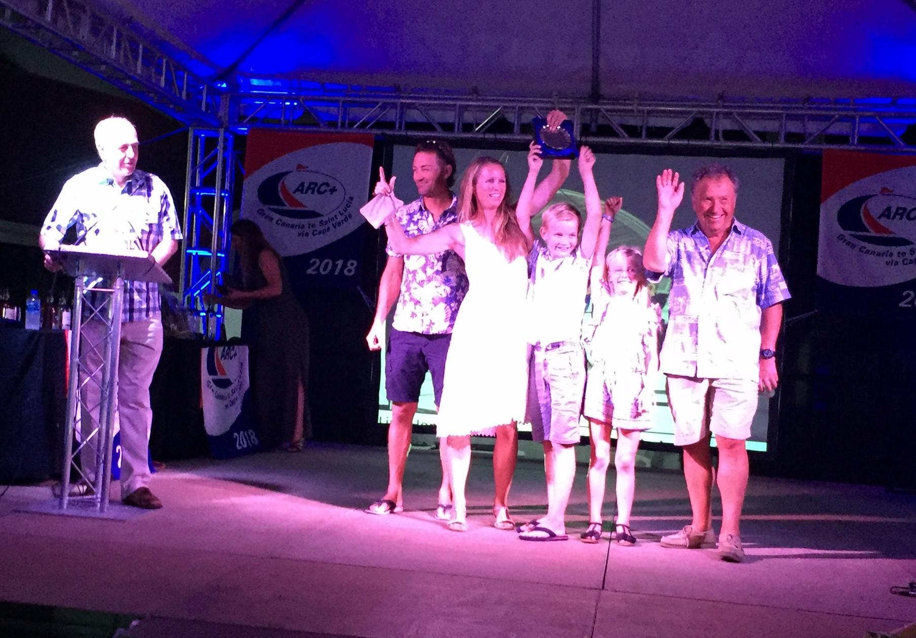Axeline 2 - Deserved winners of Leg 2